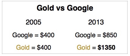 gold-vs-google